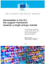 Renewables in the EU: the support framework towards a single energy market